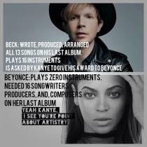 Kanye West has a HUGE crush on Beyoncé!